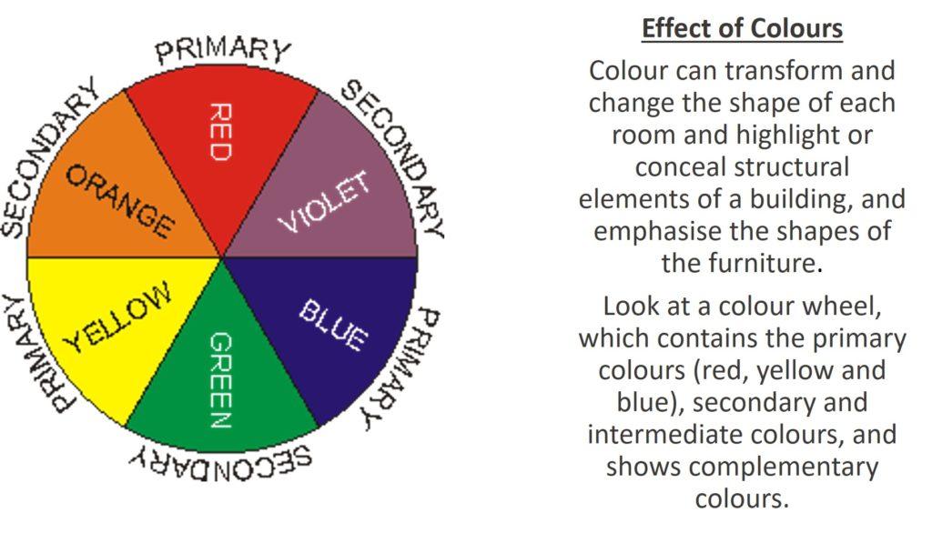 Colour Consultants 3