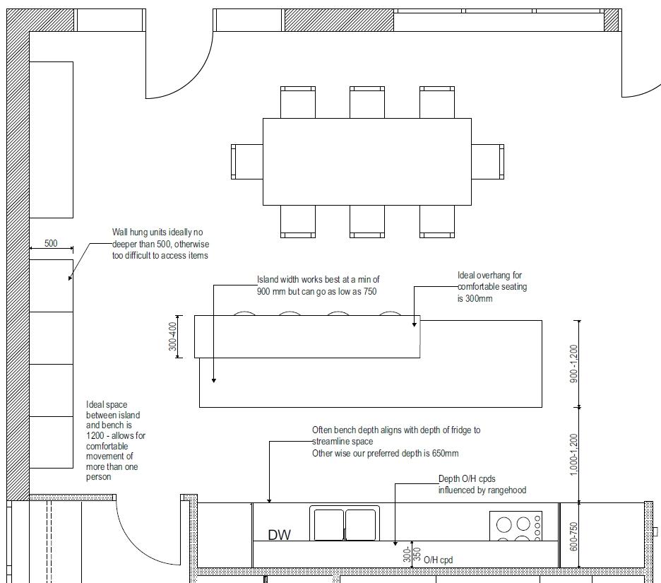 kitch floor plan measurements