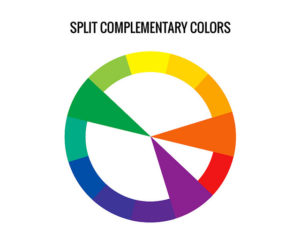 Colour wheel showing a split complimentary colour scheme